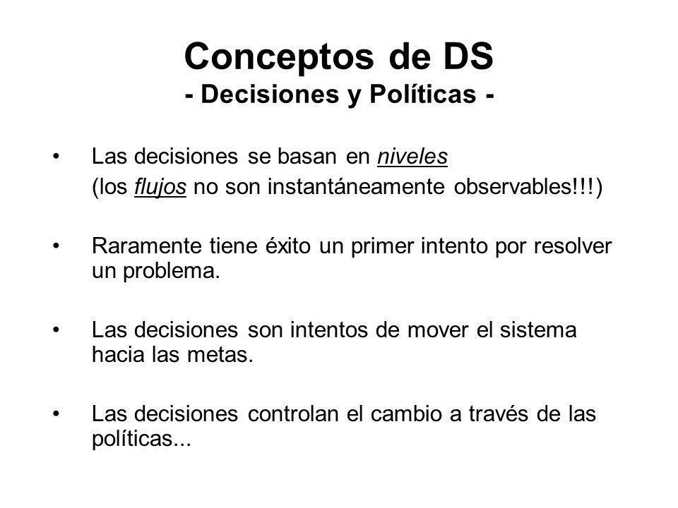 Conceptos de DS - Decisiones y Políticas - Las decisiones se basan en niveles (los flujos no son instantáneamente observables!!!) Raramente tiene éxito un primer intento por resolver un problema.