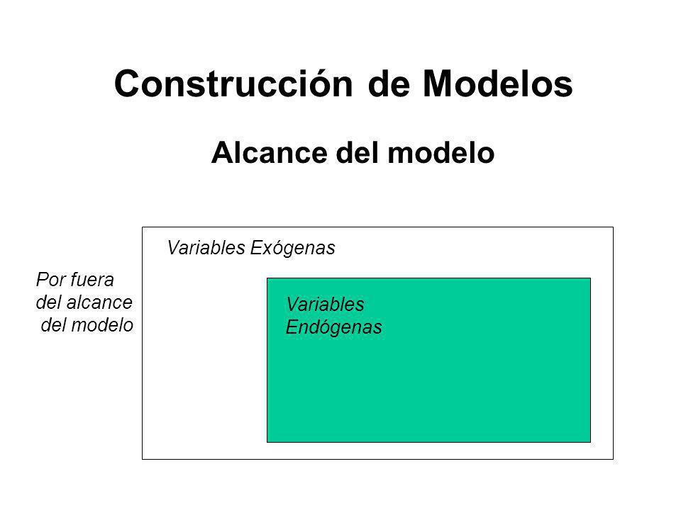 Alcance del modelo Construcción de Modelos Por fuera del alcance del modelo Variables Exógenas Variables Endógenas