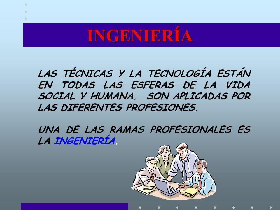 MODALIDADES DE INGENIERÍA EN COLOMBIA (HAY MÁS DE 90 TÍTULOS) Desde Ley 30/92 hay proliferación de títulos en Colombia.
