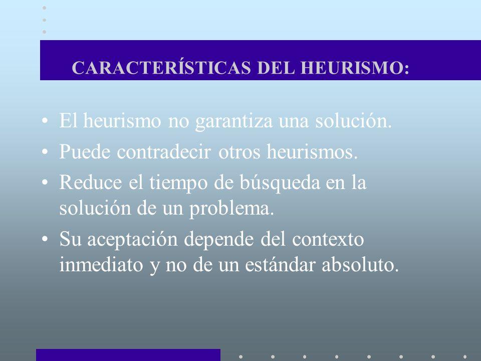 CARACTERÍSTICAS DEL HEURISMO: El heurismo no garantiza una solución.
