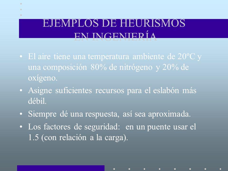 EJEMPLOS DE HEURISMOS EN INGENIERÍA El aire tiene una temperatura ambiente de 20ºC y una composición 80% de nitrógeno y 20% de oxígeno.
