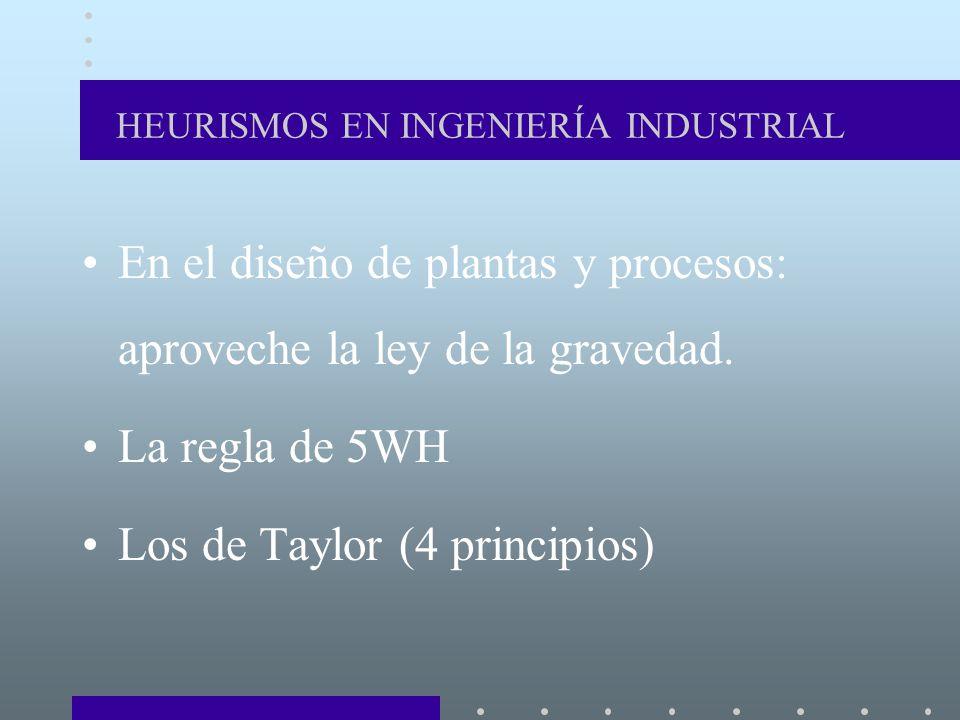 HEURISMOS EN INGENIERÍA INDUSTRIAL En el diseño de plantas y procesos: aproveche la ley de la gravedad.