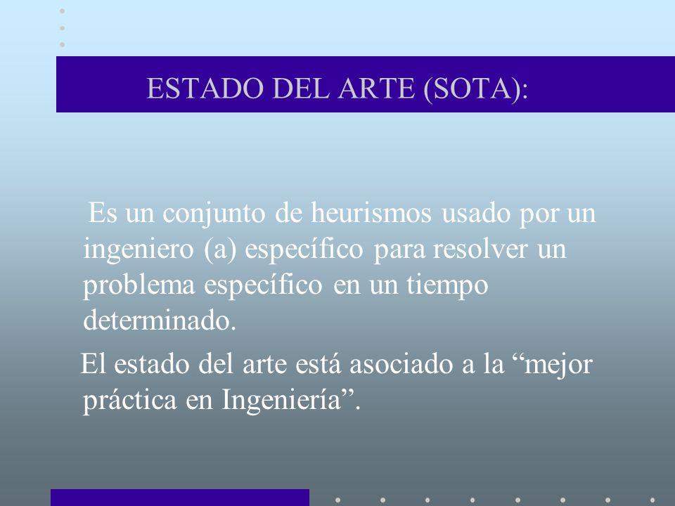 ESTADO DEL ARTE (SOTA): Es un conjunto de heurismos usado por un ingeniero (a) específico para resolver un problema específico en un tiempo determinado.