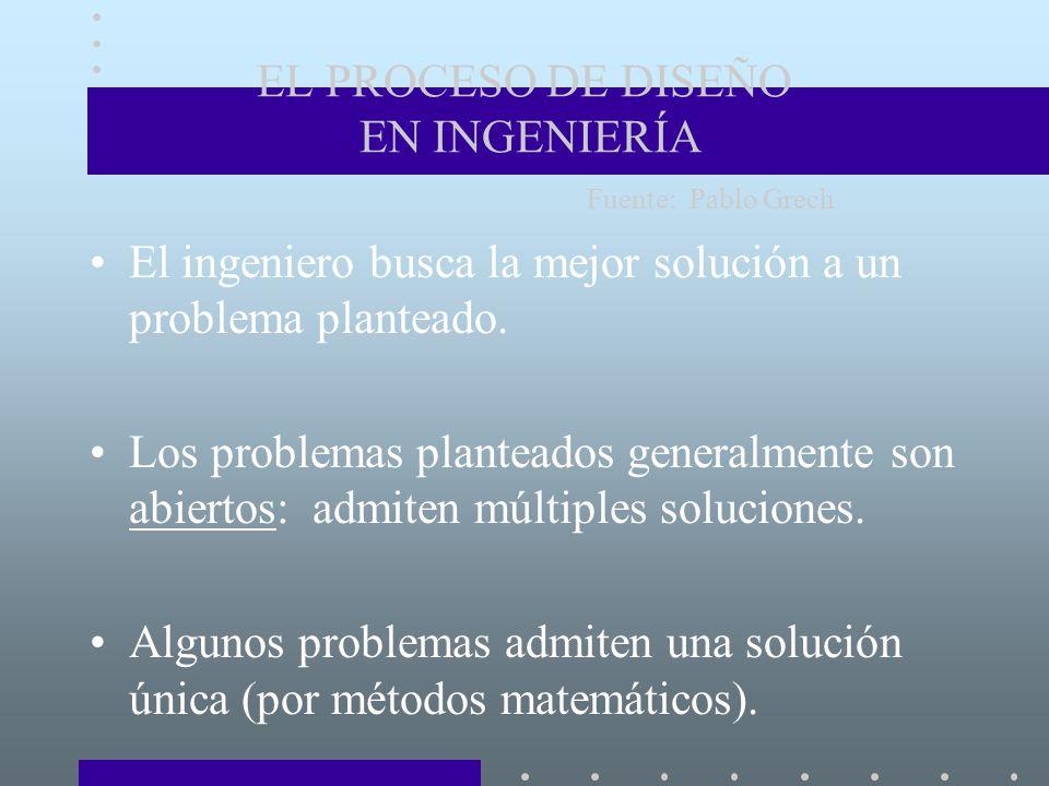 EL PROCESO DE DISEÑO EN INGENIERÍA Fuente: Pablo Grech El ingeniero busca la mejor solución a un problema planteado.