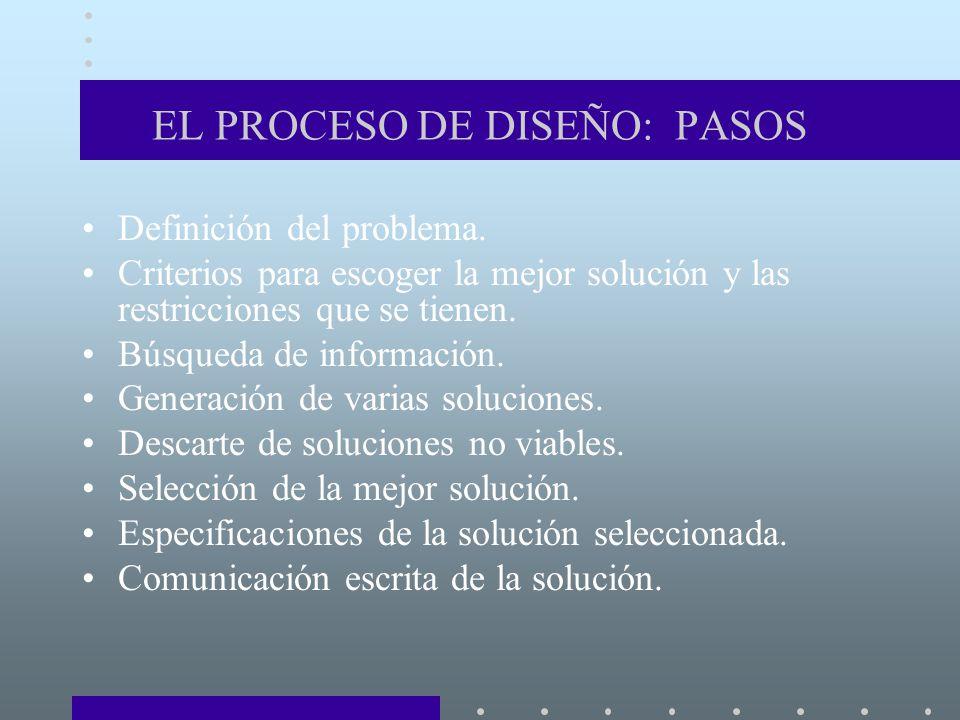 EL PROCESO DE DISEÑO: PASOS Definición del problema.