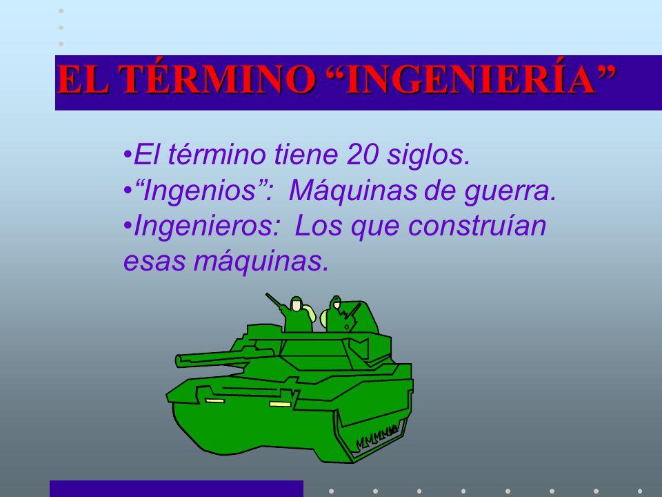 EL TÉRMINO INGENIERÍA El término tiene 20 siglos.Ingenios: Máquinas de guerra.