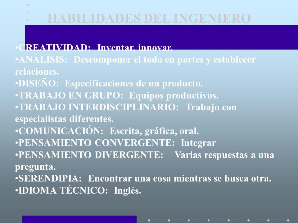 HABILIDADES DEL INGENIERO CREATIVIDAD: Inventar, innovar.