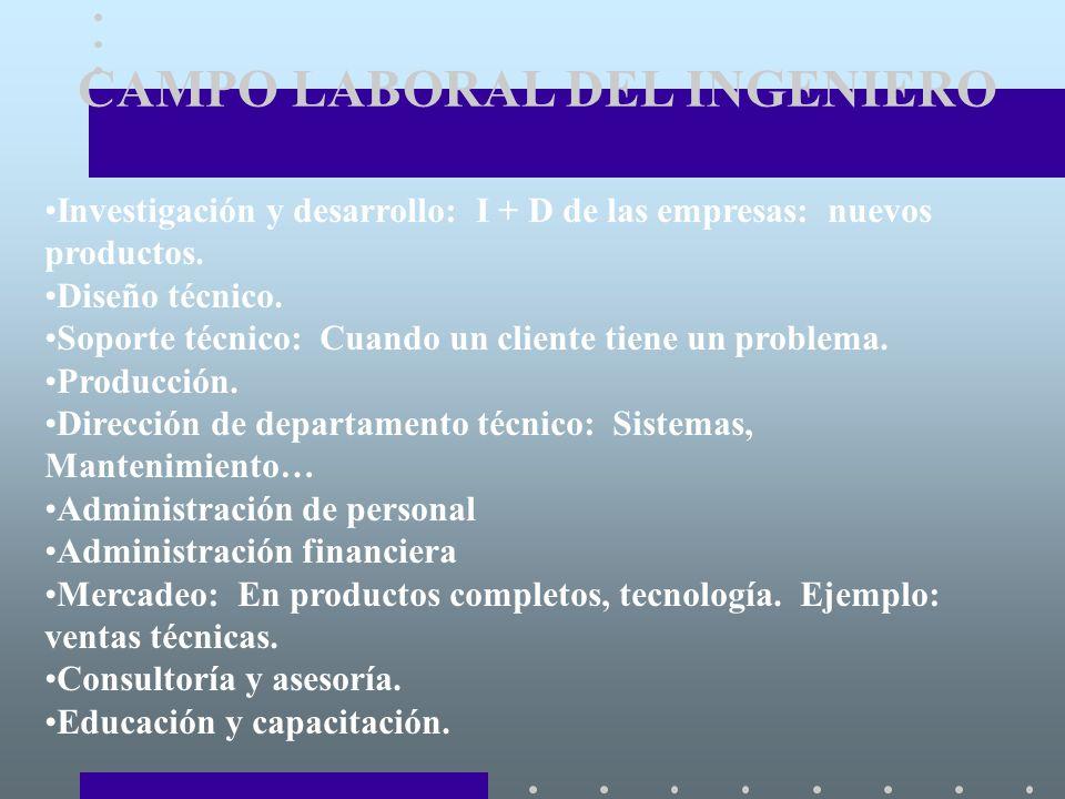 CAMPO LABORAL DEL INGENIERO Investigación y desarrollo: I + D de las empresas: nuevos productos.