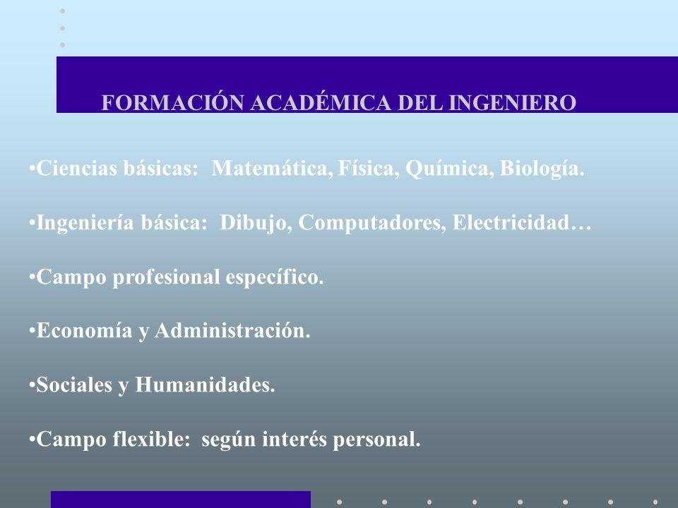 FORMACIÓN ACADÉMICA DEL INGENIERO Ciencias básicas: Matemática, Física, Química, Biología.
