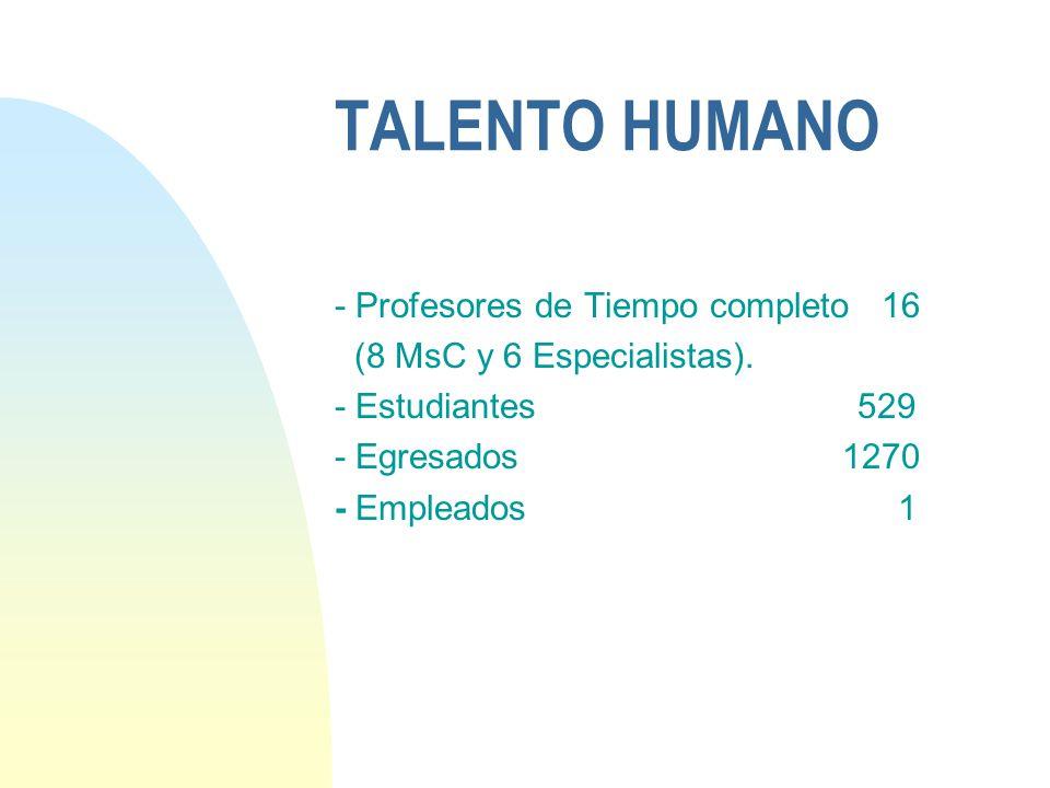 TALENTO HUMANO - Profesores de Tiempo completo 16 (8 MsC y 6 Especialistas). - Estudiantes 529 - Egresados 1270 - Empleados 1