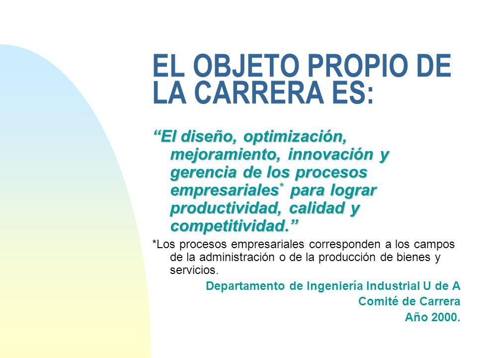 EL OBJETO PROPIO DE LA CARRERA ES: El diseño, optimización, mejoramiento, innovación y gerencia de los procesos empresariales * para lograr productivi