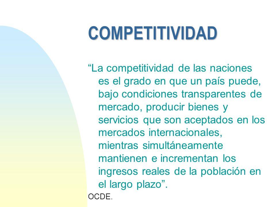 COMPETITIVIDAD La competitividad de las naciones es el grado en que un país puede, bajo condiciones transparentes de mercado, producir bienes y servic
