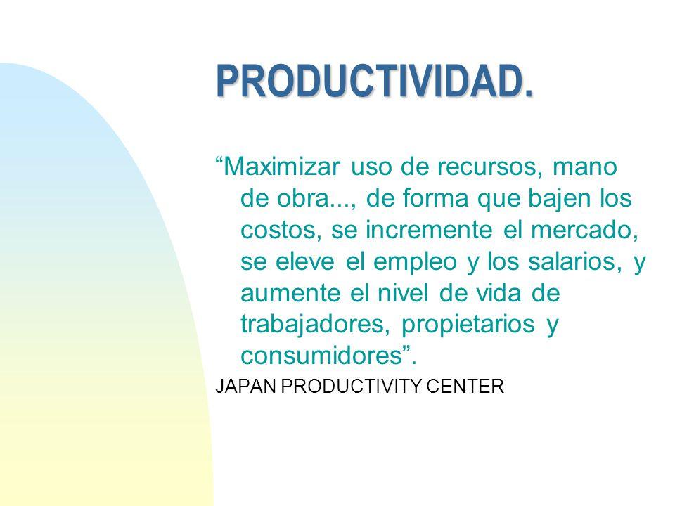 PRODUCTIVIDAD. Maximizar uso de recursos, mano de obra..., de forma que bajen los costos, se incremente el mercado, se eleve el empleo y los salarios,
