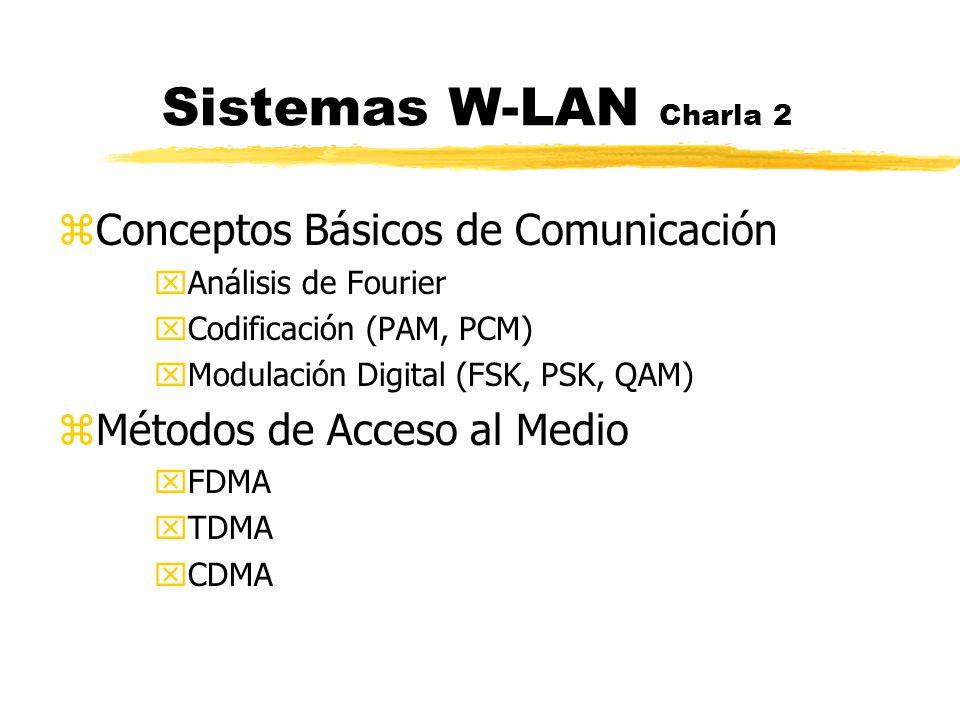 Sistemas W-LAN Charla 2 zConceptos Básicos de Comunicación xAnálisis de Fourier xCodificación (PAM, PCM) xModulación Digital (FSK, PSK, QAM) zMétodos