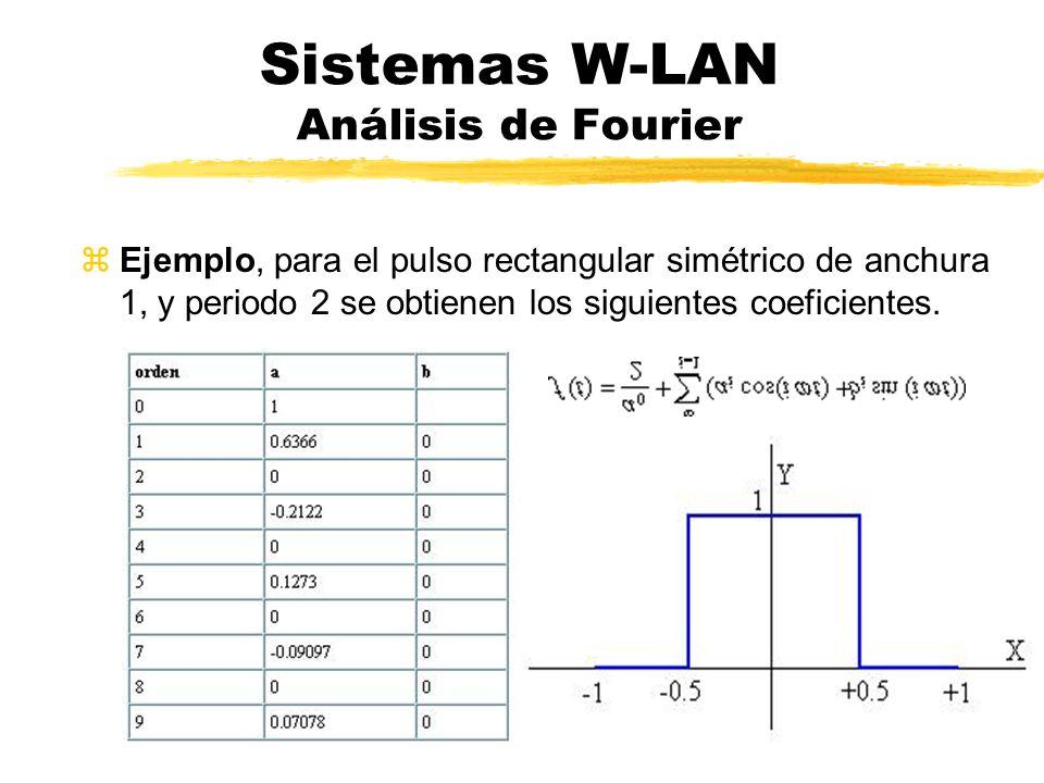 Sistemas W-LAN Análisis de Fourier zEjemplo, para el pulso rectangular simétrico de anchura 1, y periodo 2 se obtienen los siguientes coeficientes.