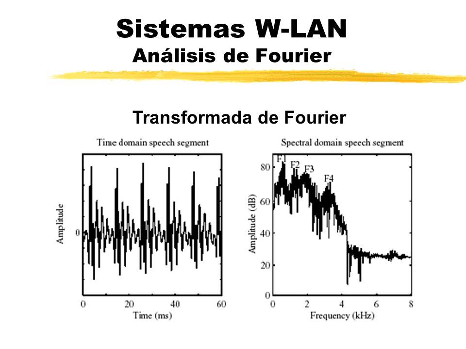 Sistemas W-LAN Análisis de Fourier Transformada de Fourier