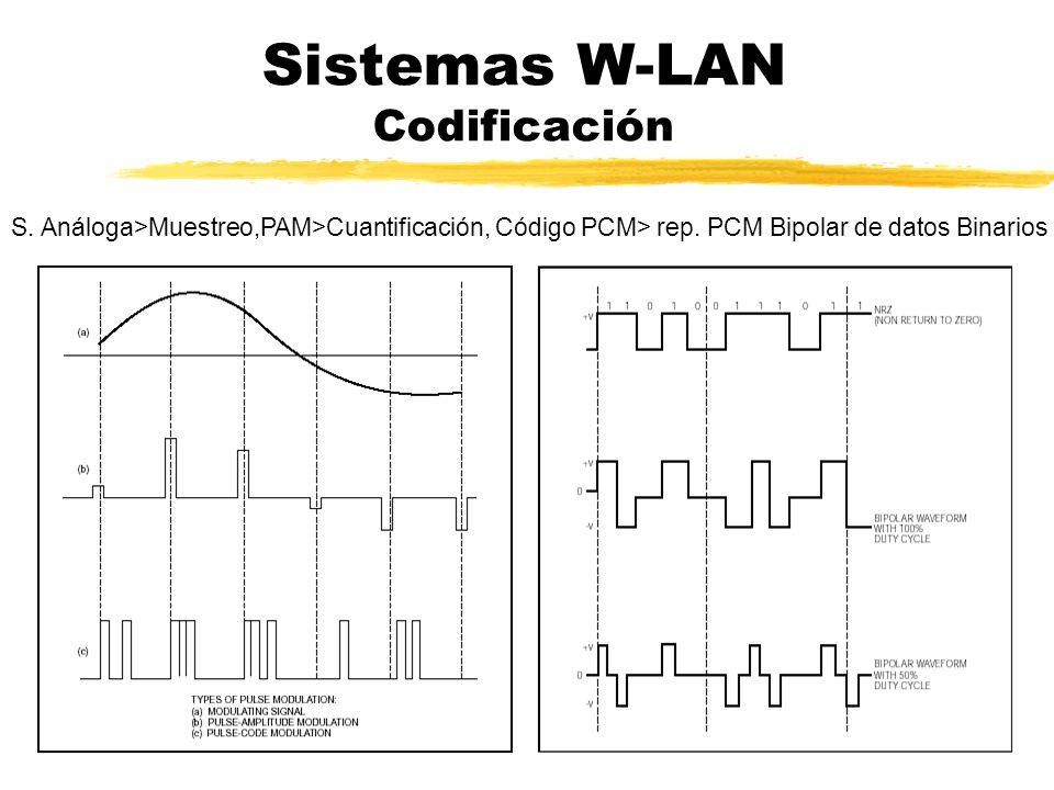 Sistemas W-LAN Codificación S. Análoga>Muestreo,PAM>Cuantificación, Código PCM> rep. PCM Bipolar de datos Binarios