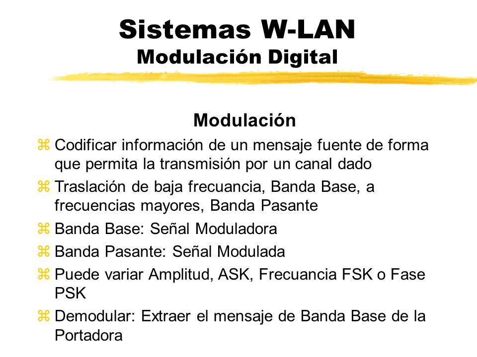 Sistemas W-LAN Modulación Digital Modulación zCodificar información de un mensaje fuente de forma que permita la transmisión por un canal dado zTrasla