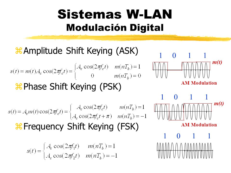 Sistemas W-LAN Modulación Digital zAmplitude Shift Keying (ASK) zPhase Shift Keying (PSK) zFrequency Shift Keying (FSK) 1 0 1 1 AM Modulation m(t)