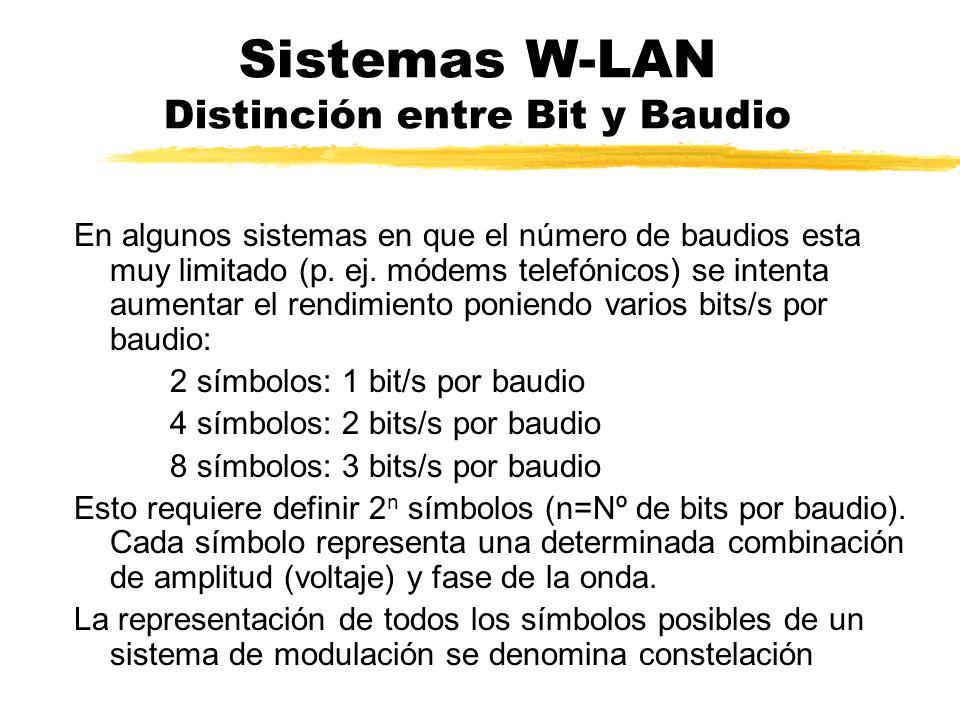 Sistemas W-LAN Distinción entre Bit y Baudio En algunos sistemas en que el número de baudios esta muy limitado (p. ej. módems telefónicos) se intenta