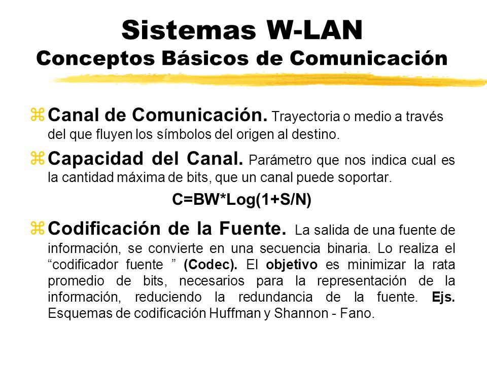 Sistemas W-LAN Conceptos Básicos de Comunicación zCanal de Comunicación. Trayectoria o medio a través del que fluyen los símbolos del origen al destin