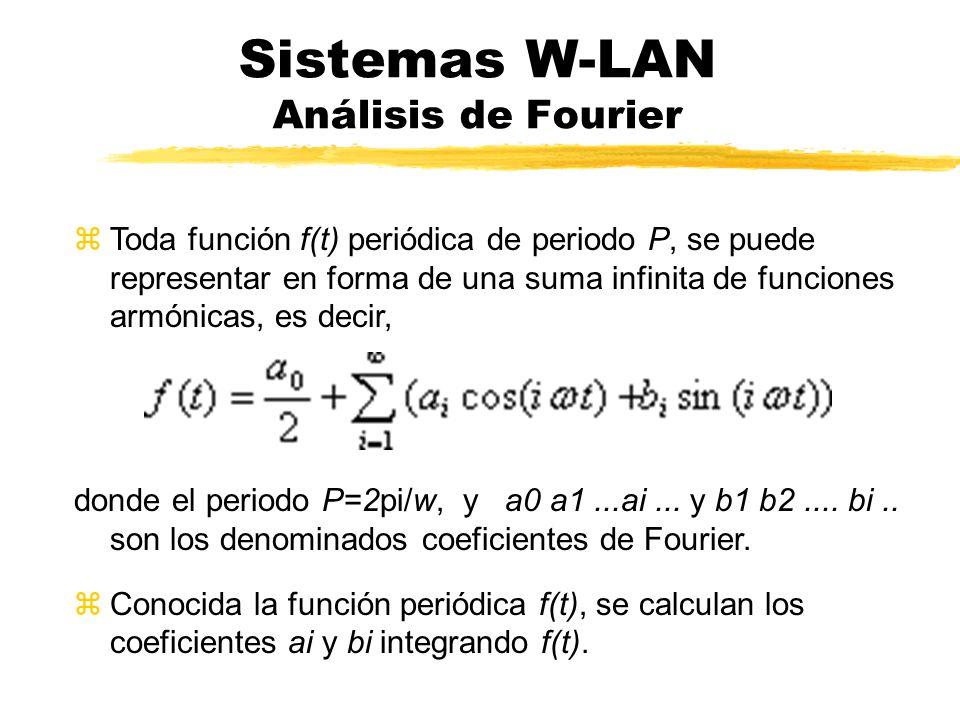 Sistemas W-LAN Análisis de Fourier zToda función f(t) periódica de periodo P, se puede representar en forma de una suma infinita de funciones armónica