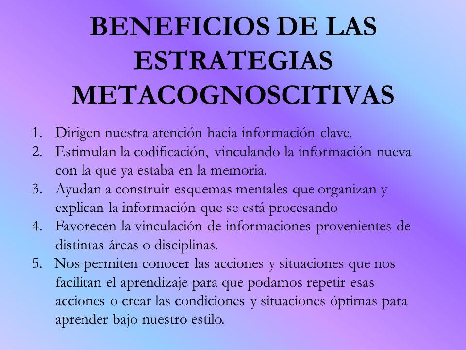 BENEFICIOS DE LAS ESTRATEGIAS METACOGNOSCITIVAS 1.Dirigen nuestra atención hacia información clave. 2.Estimulan la codificación, vinculando la informa
