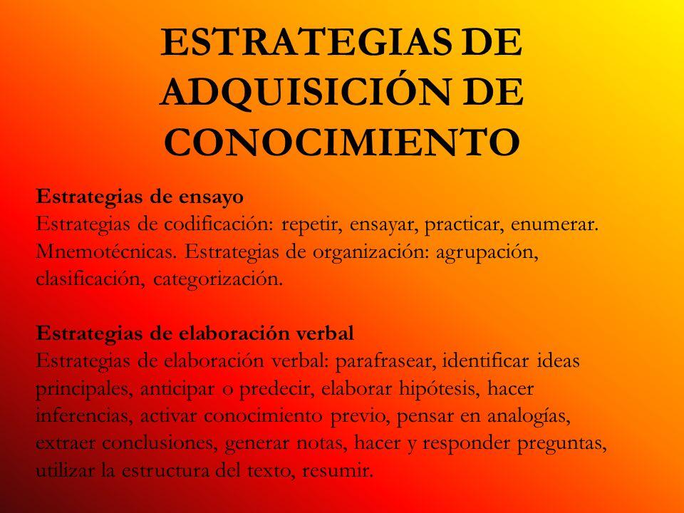 Estrategias de ensayo Estrategias de codificación: repetir, ensayar, practicar, enumerar. Mnemotécnicas. Estrategias de organización: agrupación, clas