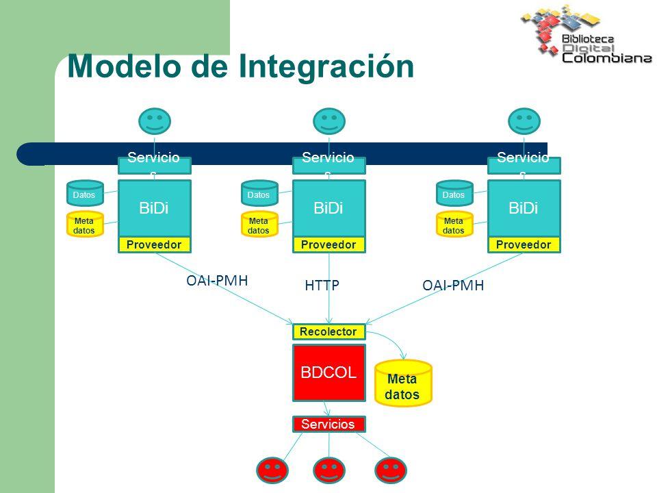 Modelo de Integración BiDi Servicio s Datos Meta datos Proveedor BiDi Servicio s Datos Meta datos Proveedor BiDi Servicio s Datos Meta datos Proveedor BDCOL Meta datos Servicios Recolector OAI-PMH HTTP