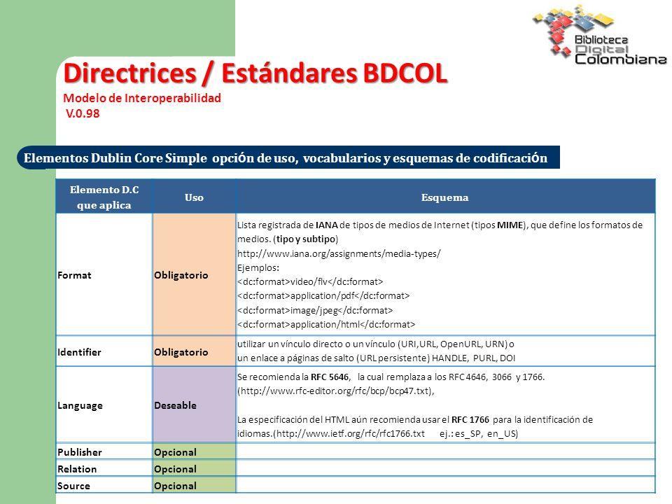 Directrices / Estándares BDCOL Modelo de Interoperabilidad V.0.98 Elementos Dublin Core Simple opci ó n de uso, vocabularios y esquemas de codificaci ó n Elemento D.C que aplica UsoEsquema FormatObligatorio Lista registrada de IANA de tipos de medios de Internet (tipos MIME), que define los formatos de medios.