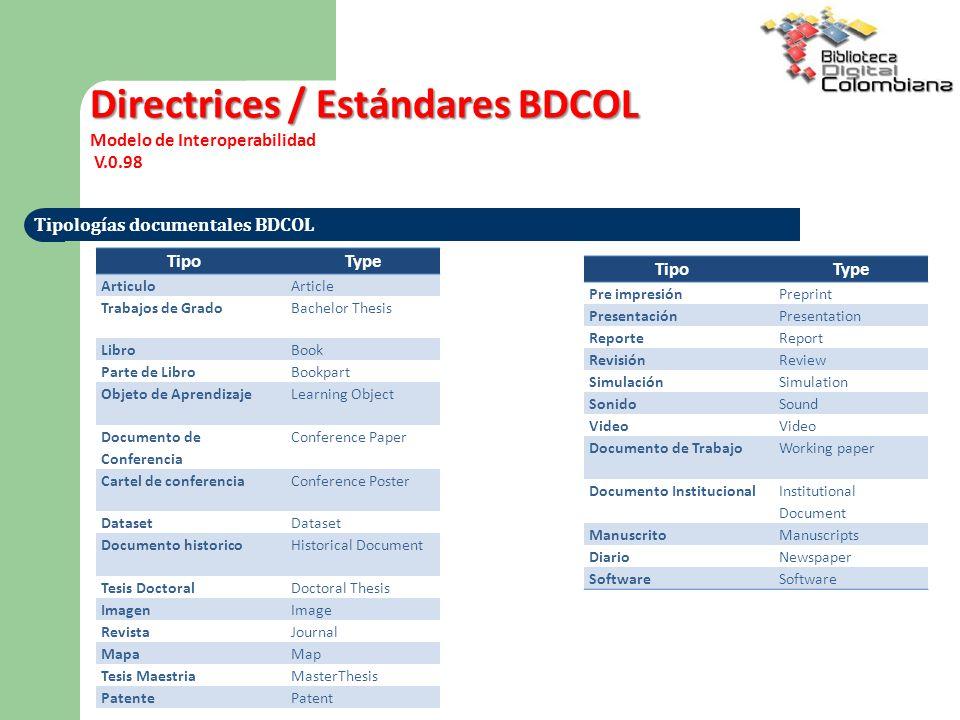 Directrices / Estándares BDCOL Modelo de Interoperabilidad V.0.98 Tipologías documentales BDCOL TipoType ArticuloArticle Trabajos de GradoBachelor The