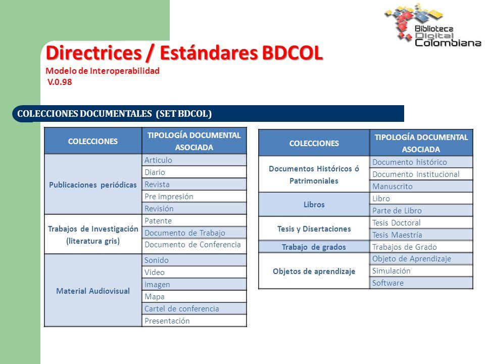 Directrices / Estándares BDCOL Modelo de Interoperabilidad V.0.98 COLECCIONES DOCUMENTALES (SET BDCOL) COLECCIONES TIPOLOGÍA DOCUMENTAL ASOCIADA Publi