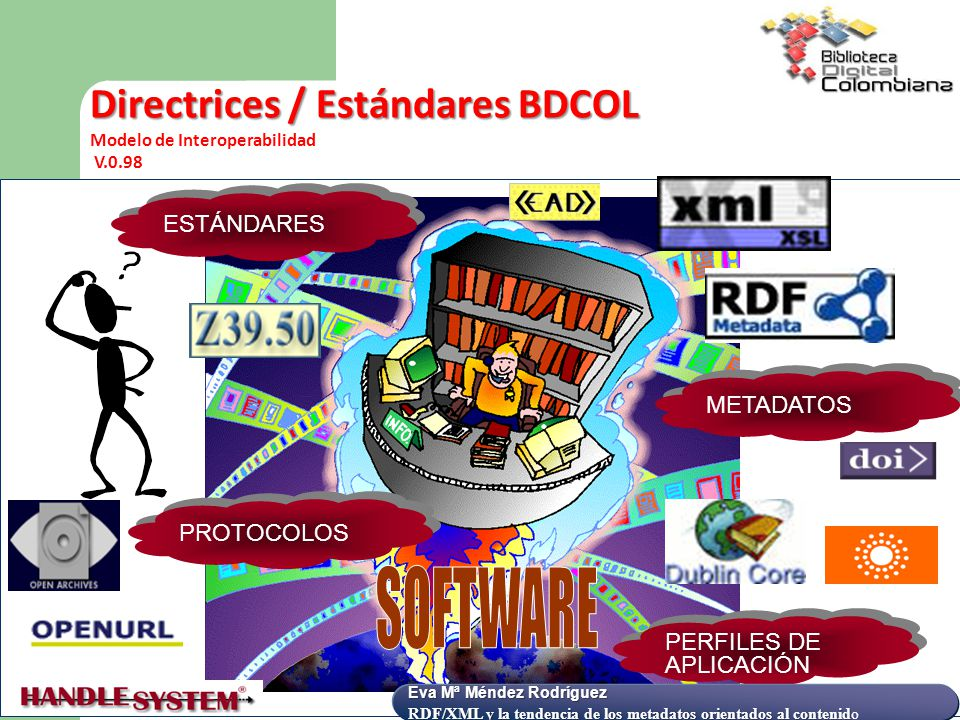 ESTÁNDARES PROTOCOLOS METADATOS PERFILES DE APLICACIÓN Eva Mª Méndez Rodríguez RDF/XML y la tendencia de los metadatos orientados al contenid RDF/XML y la tendencia de los metadatos orientados al contenido Directrices / Estándares BDCOL Modelo de Interoperabilidad V.0.98