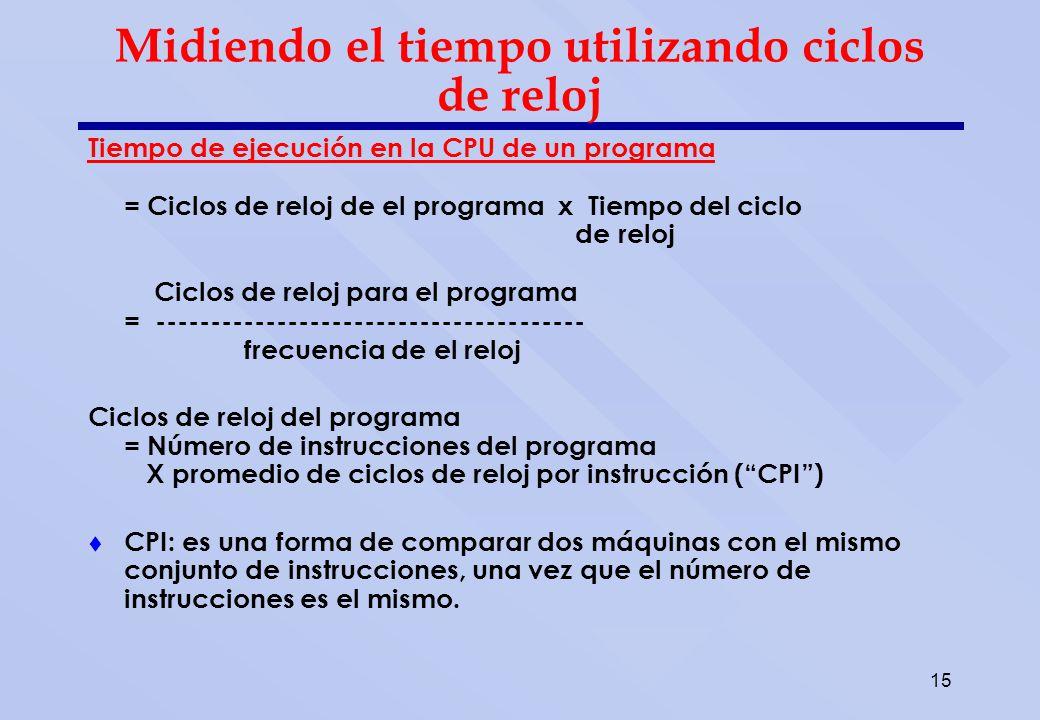 15 Tiempo de ejecución en la CPU de un programa = Ciclos de reloj de el programa x Tiempo del ciclo de reloj Ciclos de reloj para el programa = ------