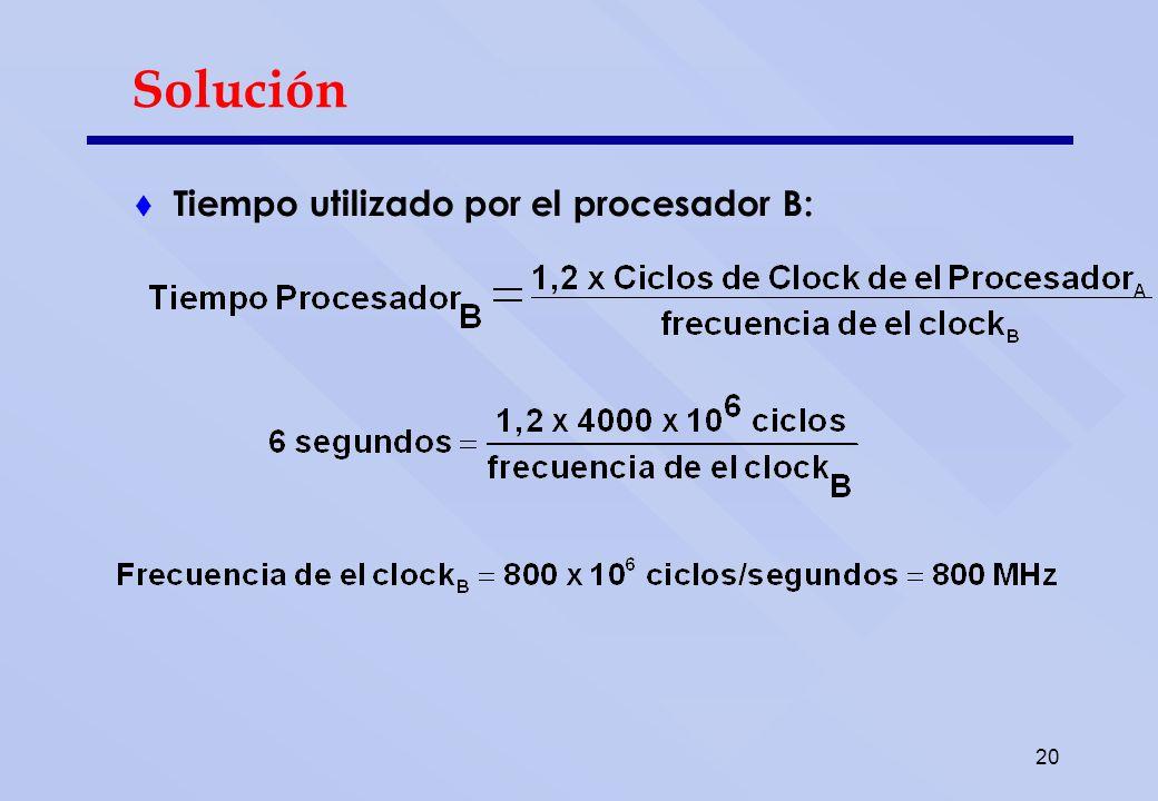 20 Solución Tiempo utilizado por el procesador B: