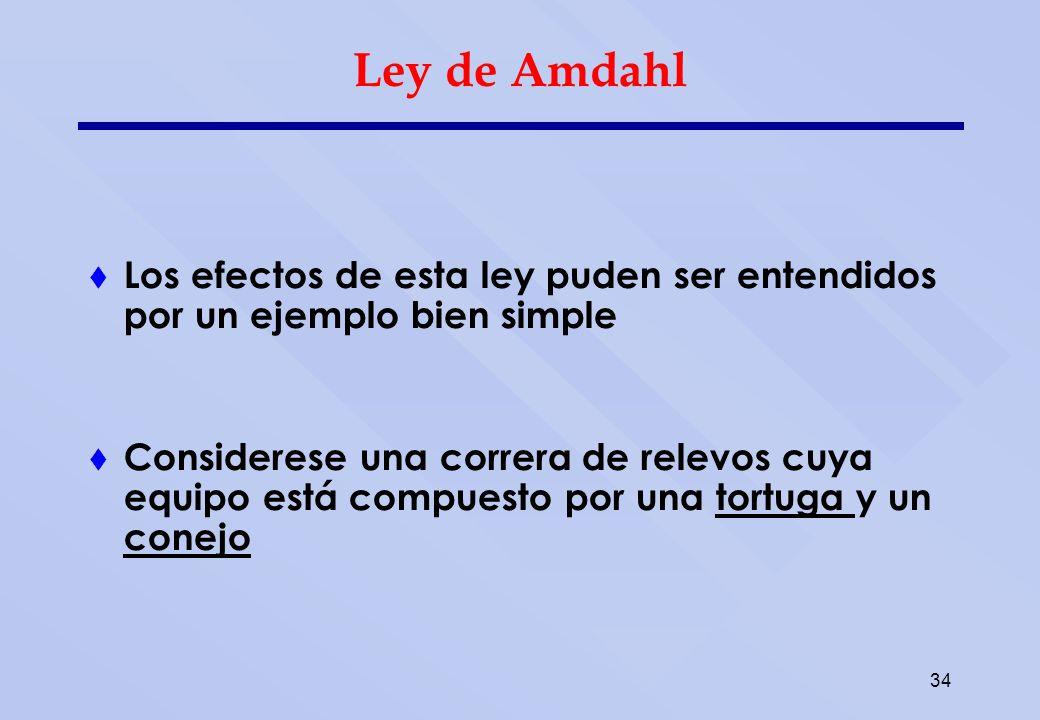 34 Ley de Amdahl Los efectos de esta ley puden ser entendidos por un ejemplo bien simple Considerese una correra de relevos cuya equipo está compuesto