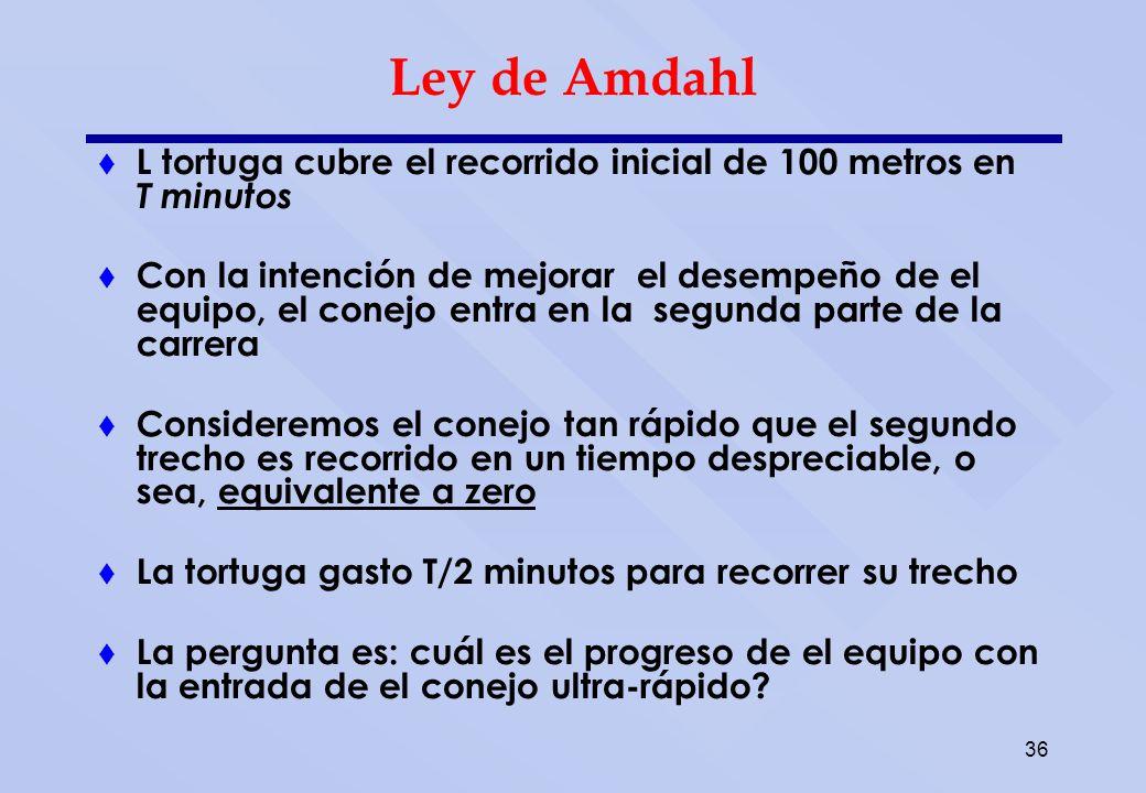 36 Ley de Amdahl L tortuga cubre el recorrido inicial de 100 metros en T minutos Con la intención de mejorar el desempeño de el equipo, el conejo entr