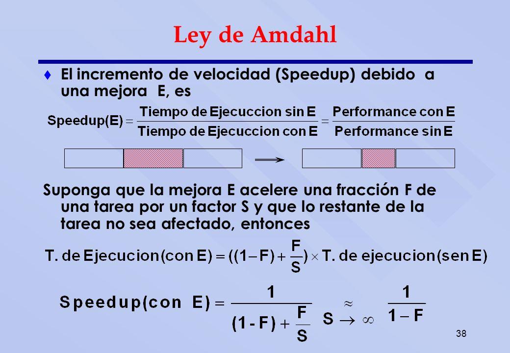 38 El incremento de velocidad (Speedup) debido a una mejora E, es Suponga que la mejora E acelere una fracción F de una tarea por un factor S y que lo