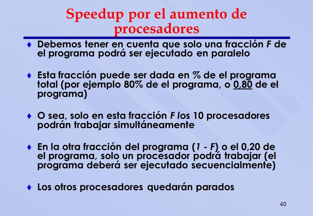 40 Speedup por el aumento de procesadores Debemos tener en cuenta que solo una fracción F de el programa podrá ser ejecutado en paralelo Esta fracción