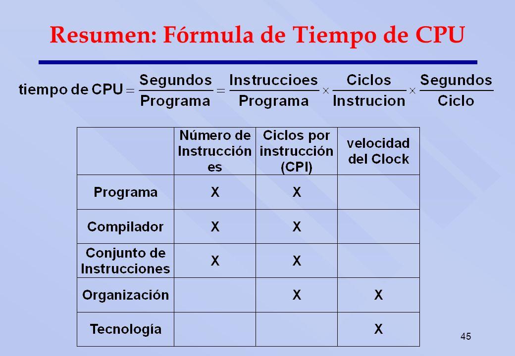 45 Resumen: Fórmula de Tiempo de CPU