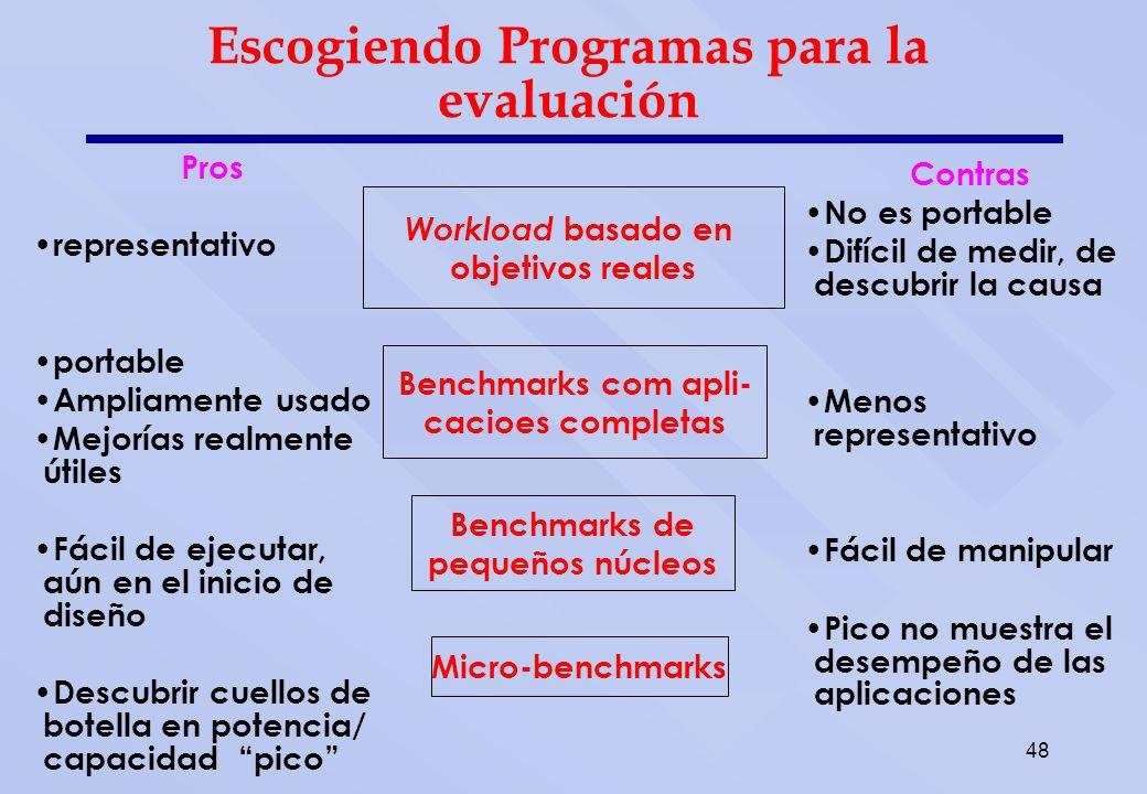 48 Escogiendo Programas para la evaluación Workload basado en objetivos reales Benchmarks com apli- cacioes completas Benchmarks de pequeños núcleos M