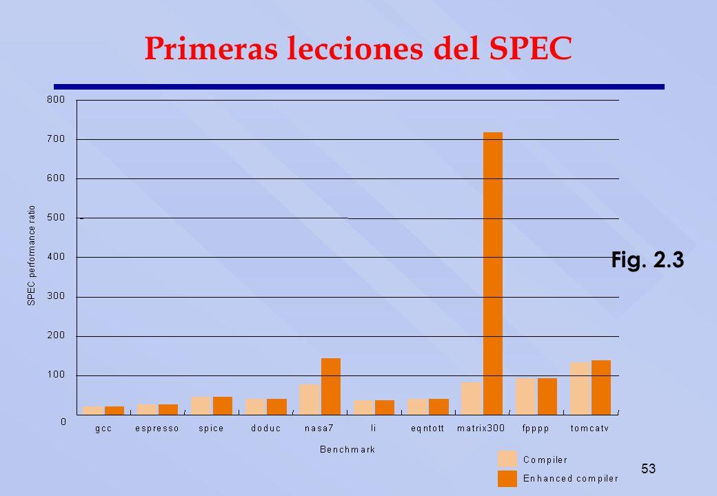 53 Primeras lecciones del SPEC Fig. 2.3