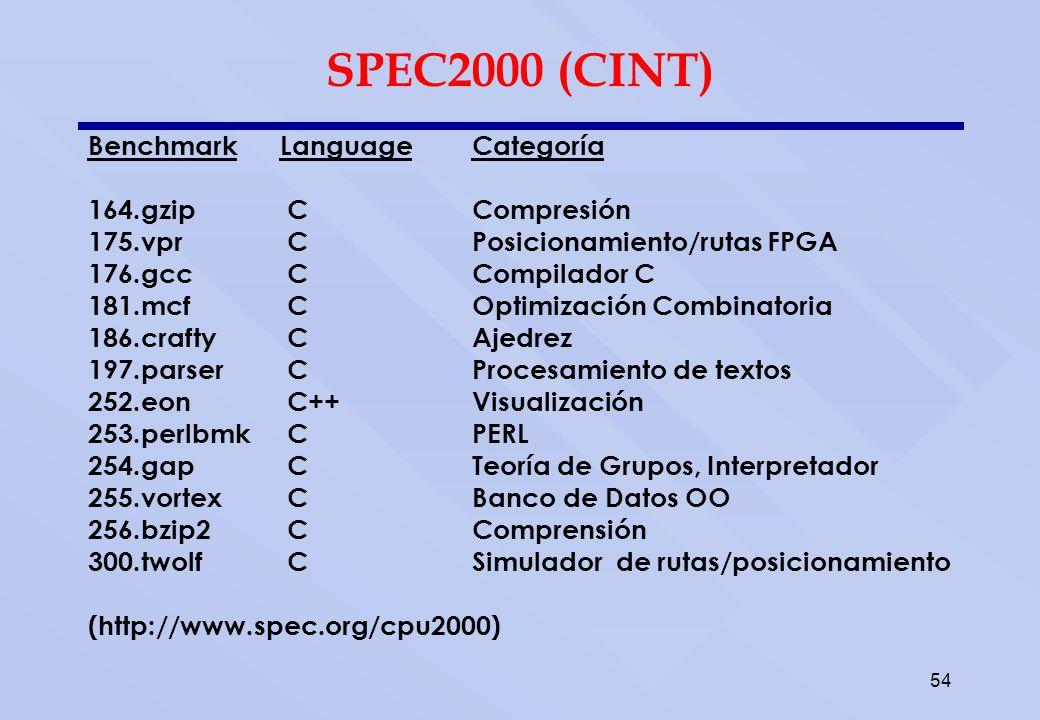 54 SPEC2000 (CINT) BenchmarkLanguageCategoría 164.gzip CCompresión 175.vpr CPosicionamiento/rutas FPGA 176.gcc CCompilador C 181.mcf COptimización Com