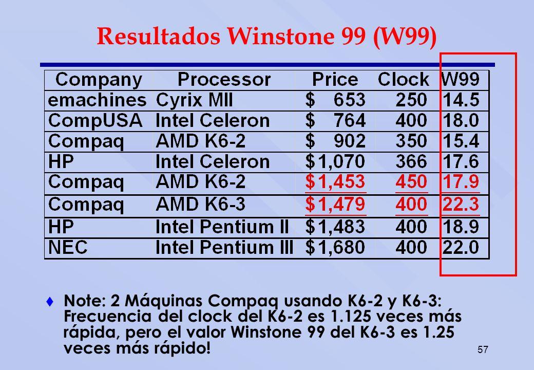 57 Note: 2 Máquinas Compaq usando K6-2 y K6-3: Frecuencia del clock del K6-2 es 1.125 veces más rápida, pero el valor Winstone 99 del K6-3 es 1.25 vec