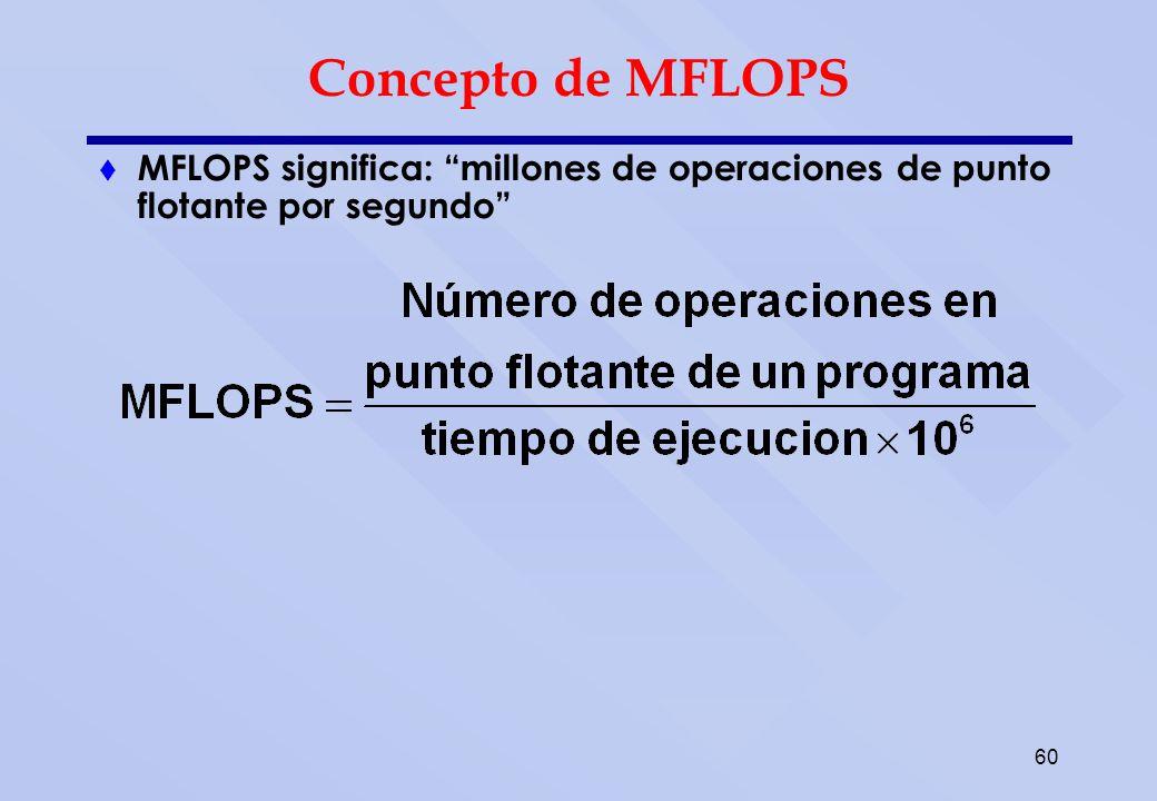 60 Concepto de MFLOPS MFLOPS significa: millones de operaciones de punto flotante por segundo