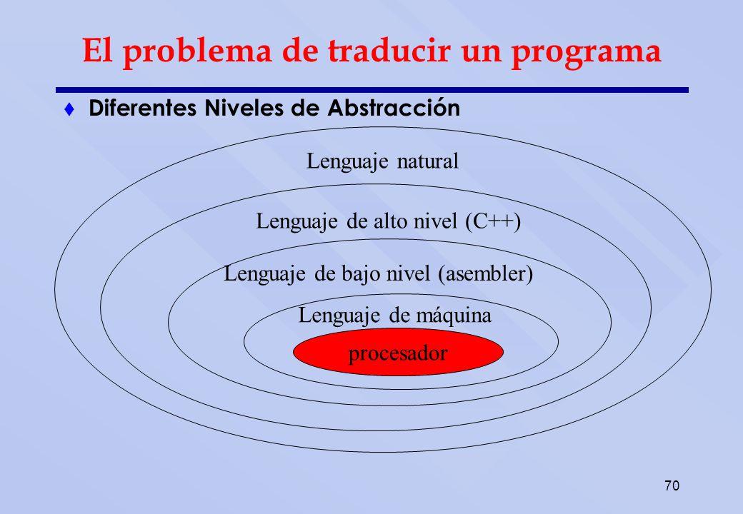 70 El problema de traducir un programa Diferentes Niveles de Abstracción procesador Lenguaje de máquina Lenguaje de bajo nivel (asembler) Lenguaje de