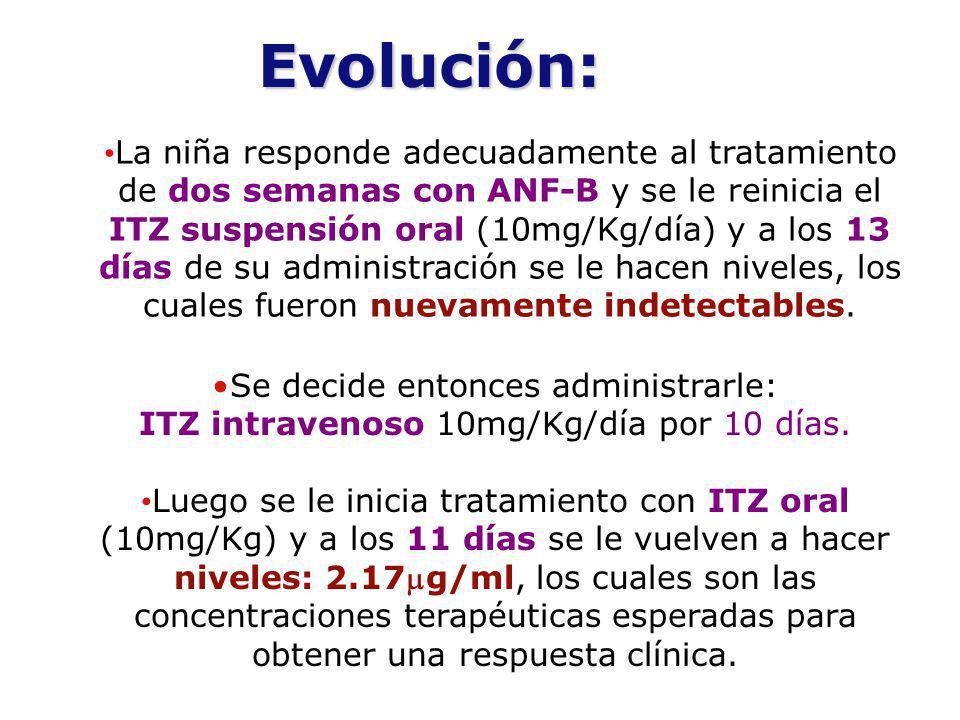 La niña responde adecuadamente al tratamiento de dos semanas con ANF-B y se le reinicia el ITZ suspensión oral (10mg/Kg/día) y a los 13 días de su adm