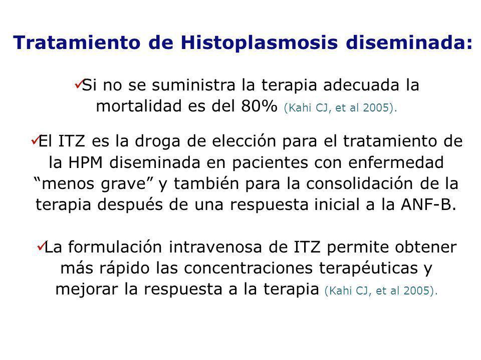 Tratamiento de Histoplasmosis diseminada: Si no se suministra la terapia adecuada la mortalidad es del 80% (Kahi CJ, et al 2005). El ITZ es la droga d