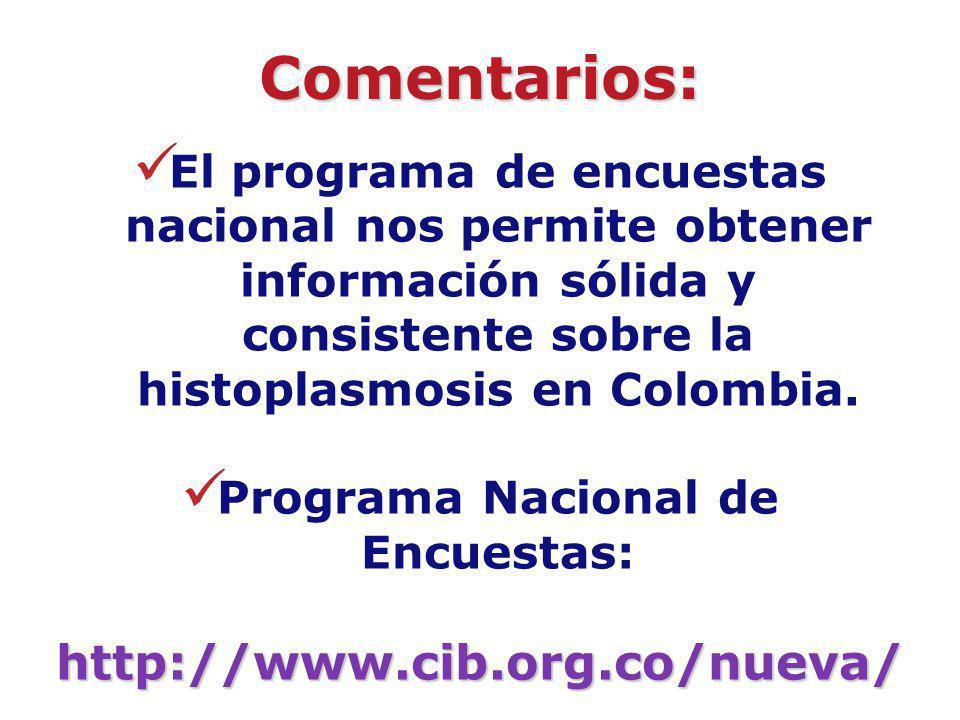 Comentarios: El programa de encuestas nacional nos permite obtener información sólida y consistente sobre la histoplasmosis en Colombia. Programa Naci