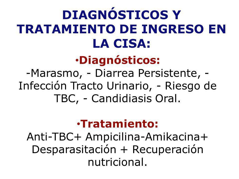 DIAGNÓSTICOS Y TRATAMIENTO DE INGRESO EN LA CISA: Diagnósticos: -Marasmo, - Diarrea Persistente, - Infección Tracto Urinario, - Riesgo de TBC, - Candi